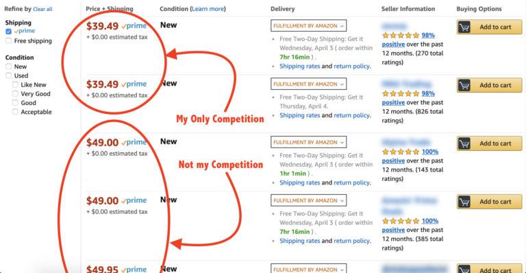 你在亚马逊上销售的产品,到底有多少竞争对手?
