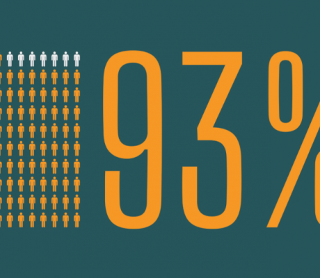 93%的英国在线购物者在亚马逊购物